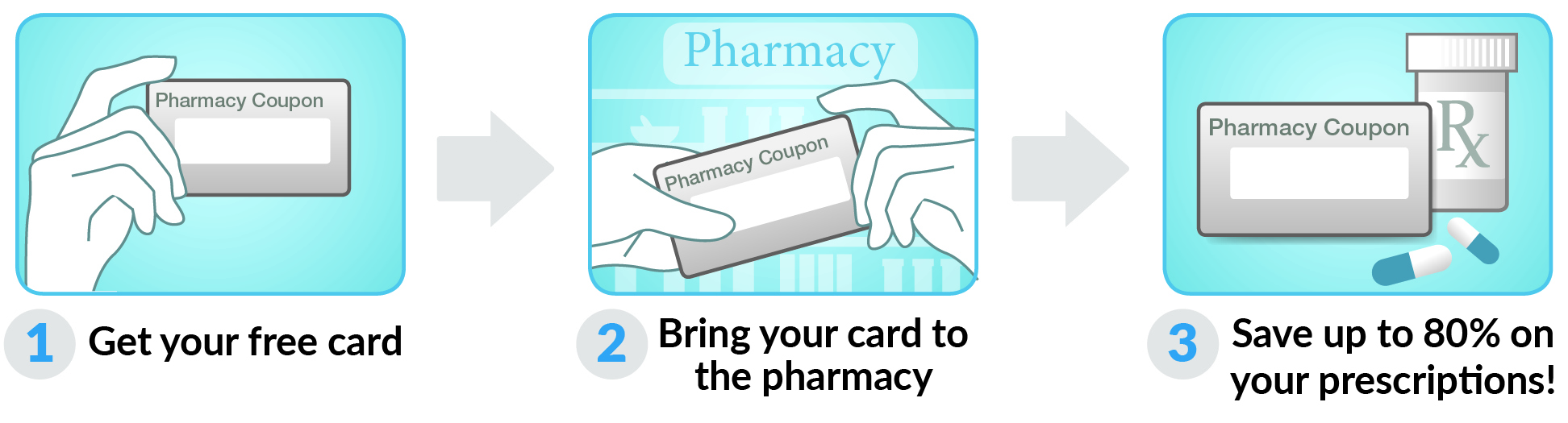 How to use Mississippi Drug Card Card